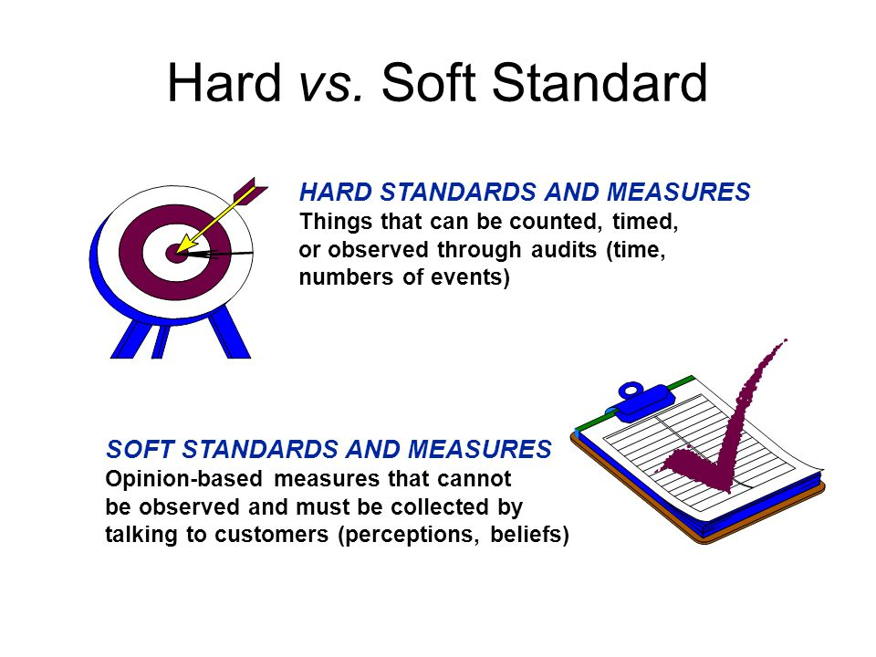 Hard vs. Soft Standard HARD STANDARDS AND MEASURES