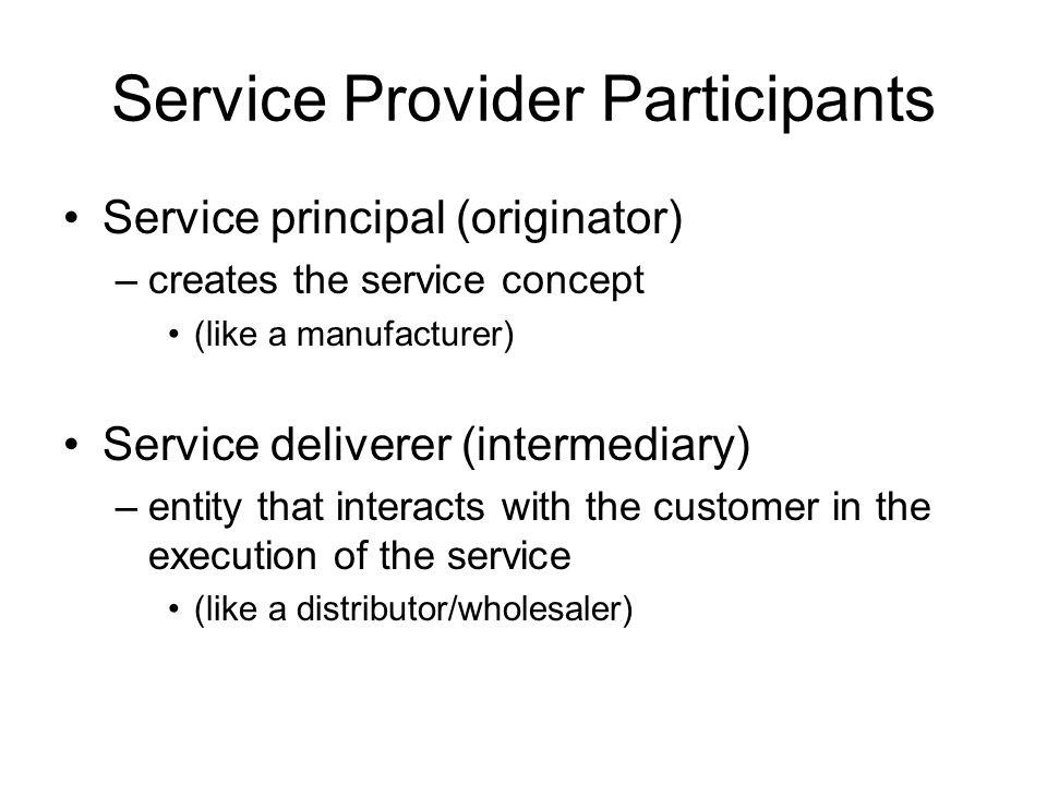 Service Provider Participants