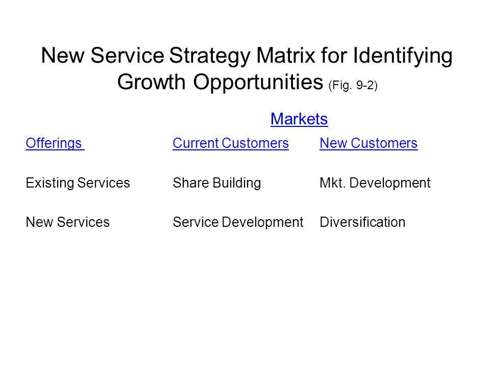 New Service Strategy Matrix for Identifying Growth Opportunities (Fig