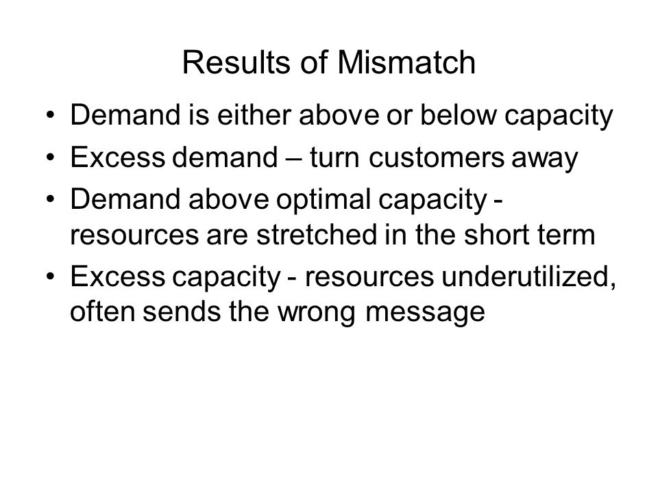 Results of Mismatch Demand is either above or below capacity