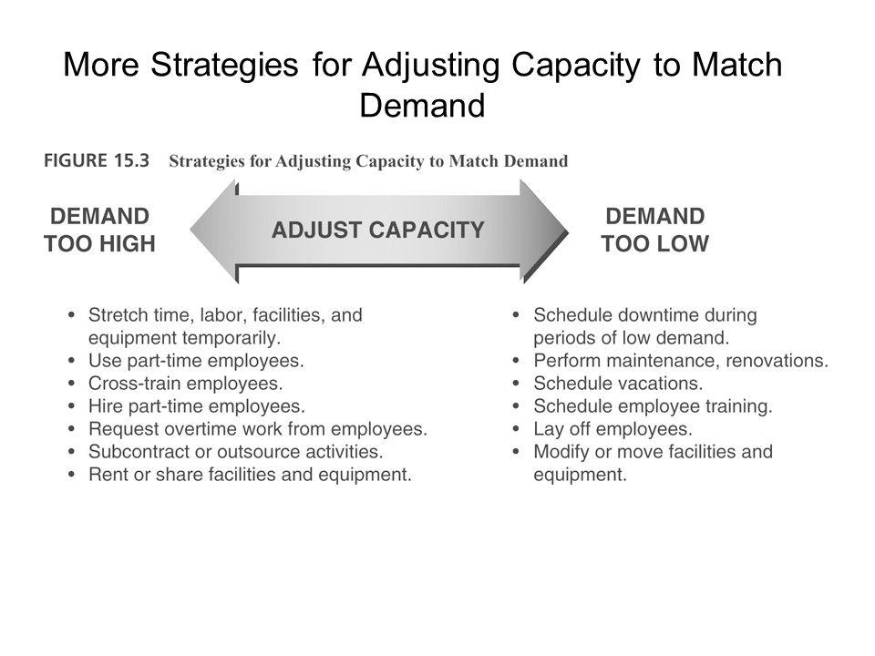 More Strategies for Adjusting Capacity to Match Demand