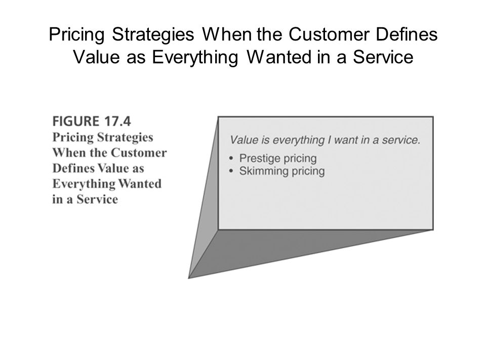 Pricing Strategies When the Customer Defines Value as Everything Wanted in a Service