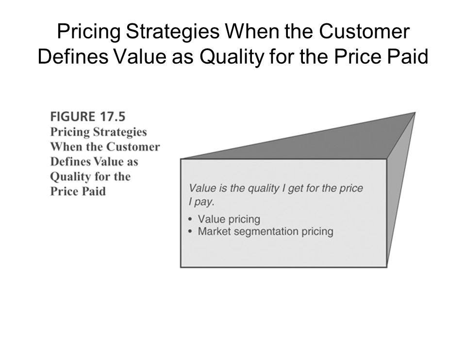 Pricing Strategies When the Customer Defines Value as Quality for the Price Paid