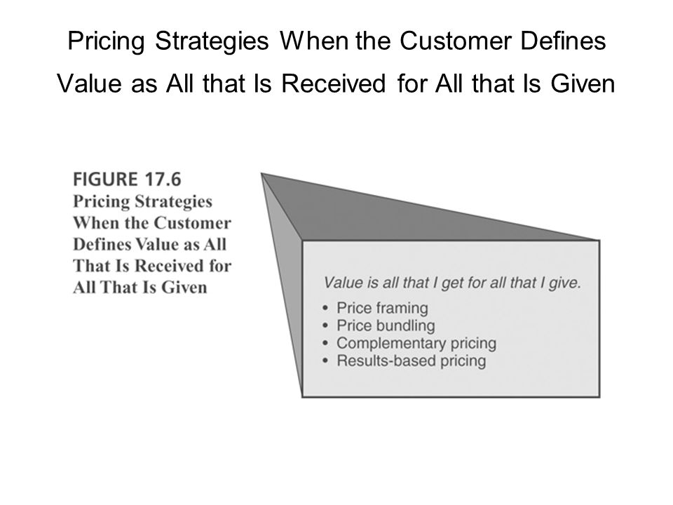 Pricing Strategies When the Customer Defines Value as All that Is Received for All that Is Given