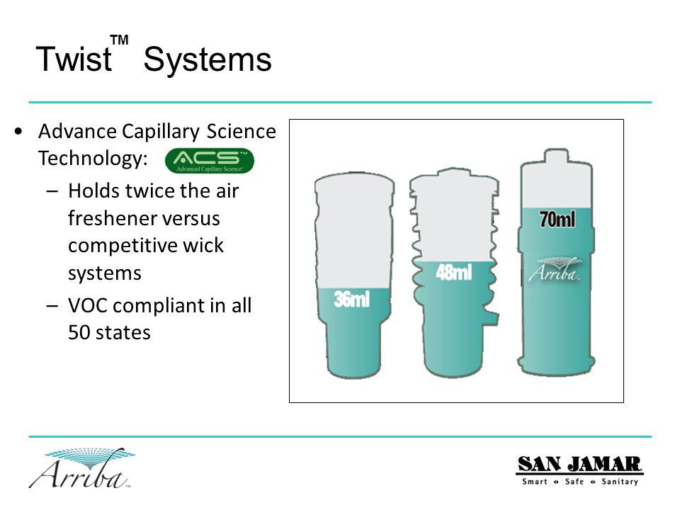 Twist Systems Advance Capillary Science Technology: