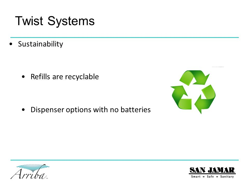 Twist Systems Sustainability Refills are recyclable