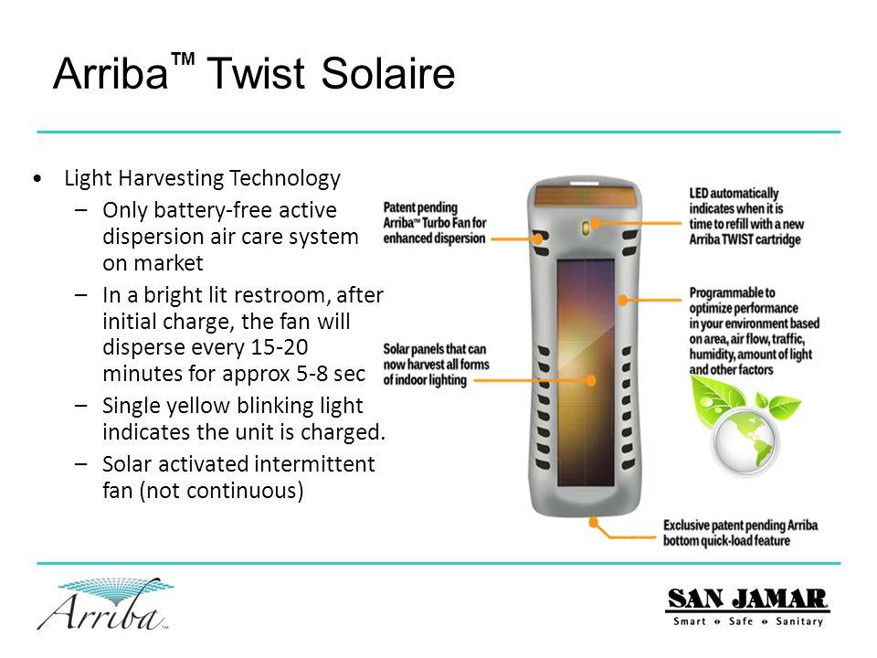 Arriba Twist Solaire Light Harvesting Technology