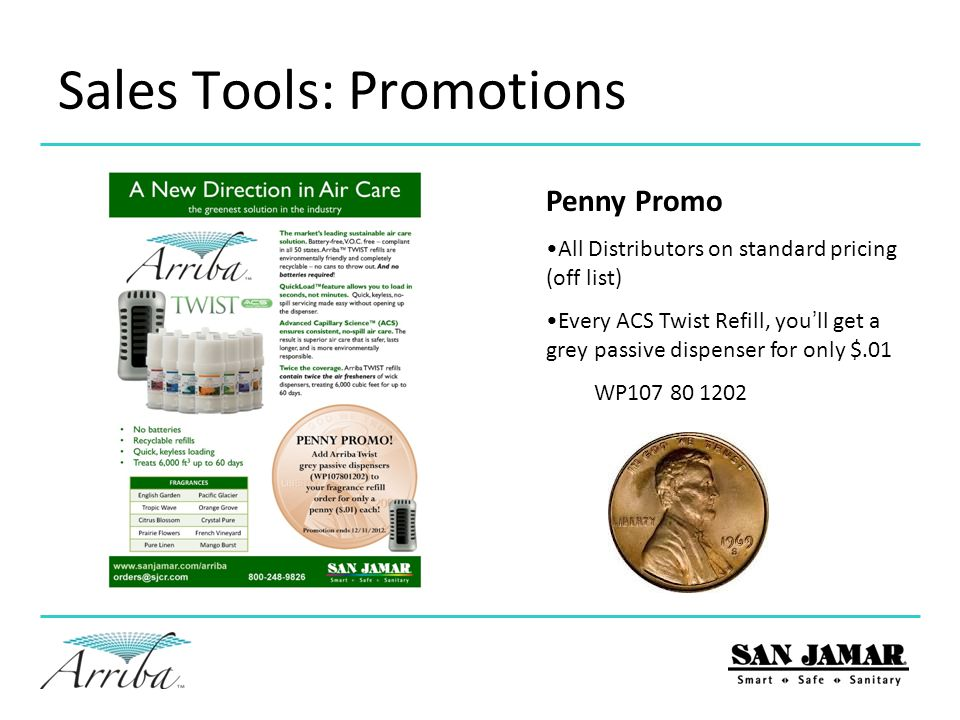 Sales Tools: Promotions