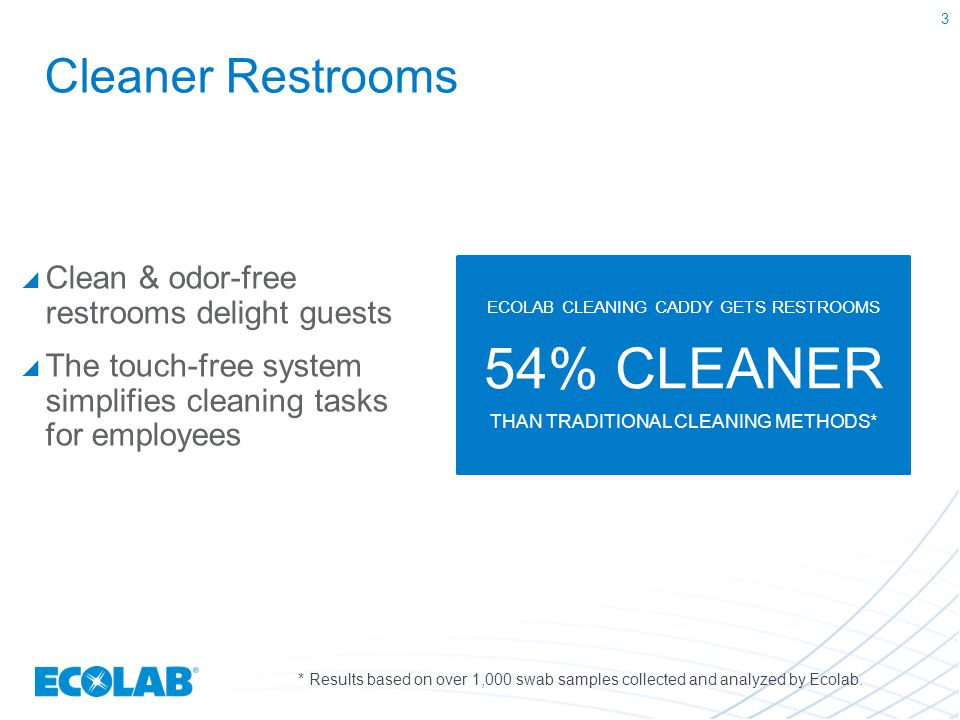 54% CLEANER THAN TRADITIONAL CLEANING METHODS*