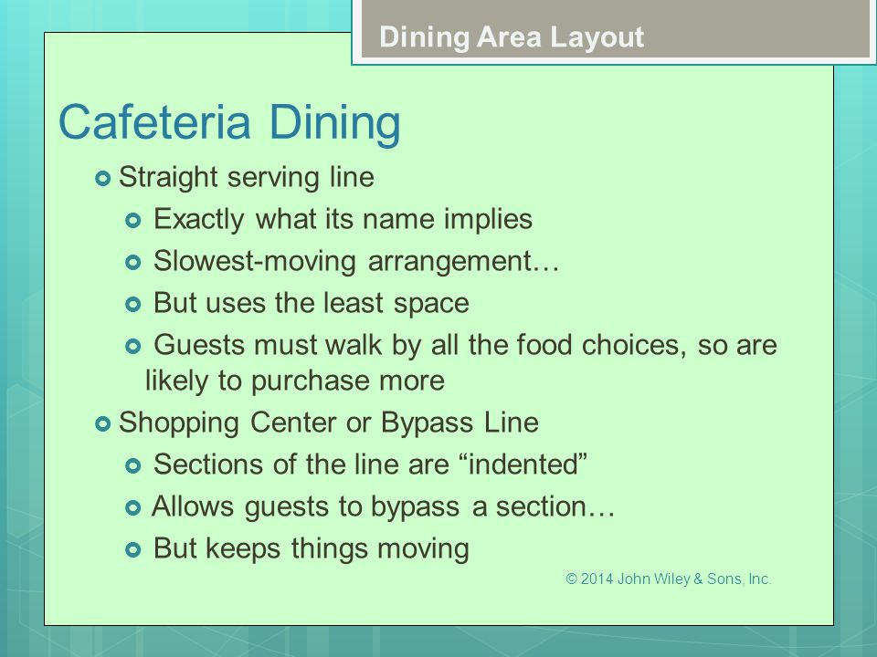 Cafeteria Dining Dining Area Layout Straight serving line