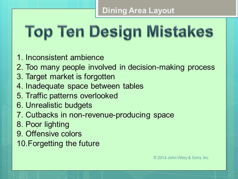 Top Ten Design Mistakes