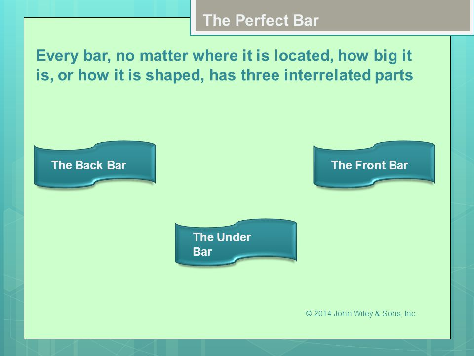 The Perfect Bar Every bar, no matter where it is located, how big it is, or how it is shaped, has three interrelated parts.
