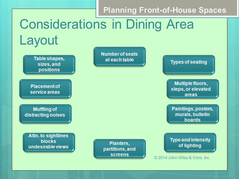 Considerations in Dining Area Layout