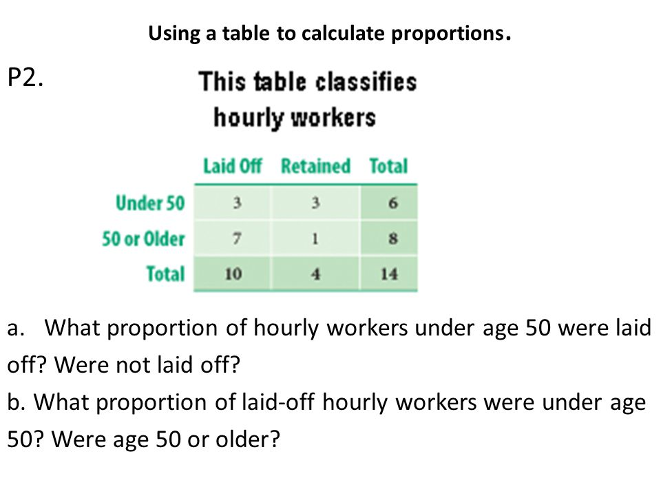 Using a table to calculate proportions.