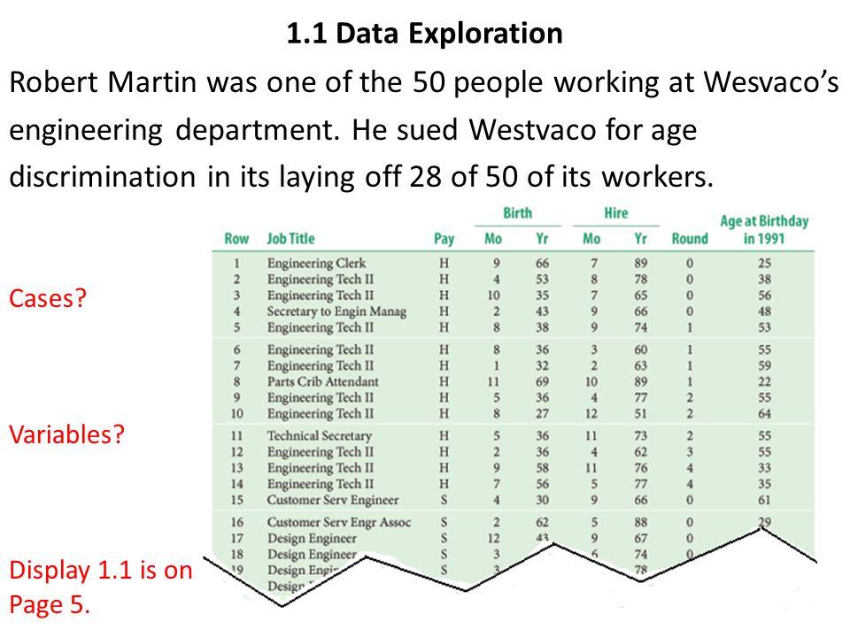 1.1 Data Exploration