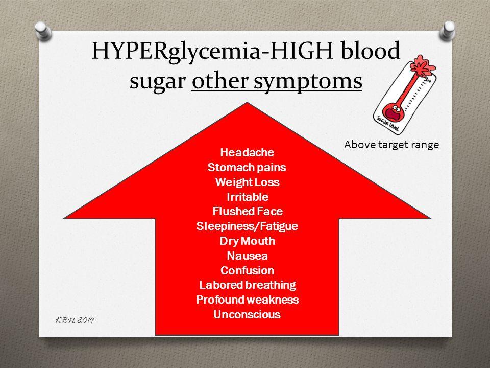 HYPERglycemia-HIGH blood sugar other symptoms