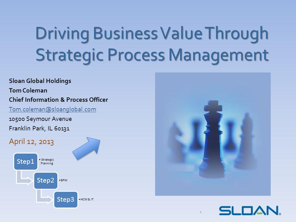 Driving Business Value Through Strategic Process Management