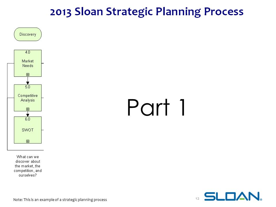 Part 1 Note: This is an example of a strategic planning process