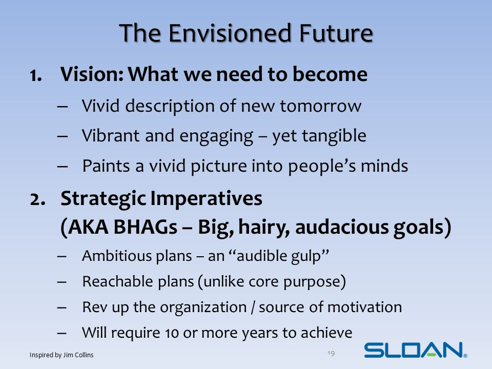 The Envisioned Future Vision: What we need to become