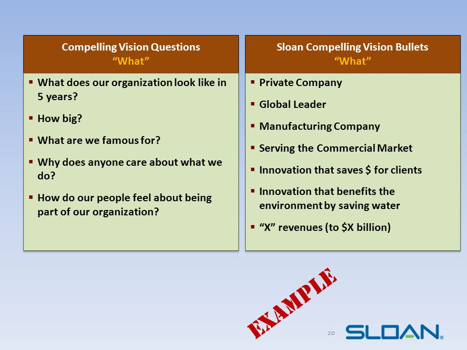 Compelling Vision Questions Sloan Compelling Vision Bullets