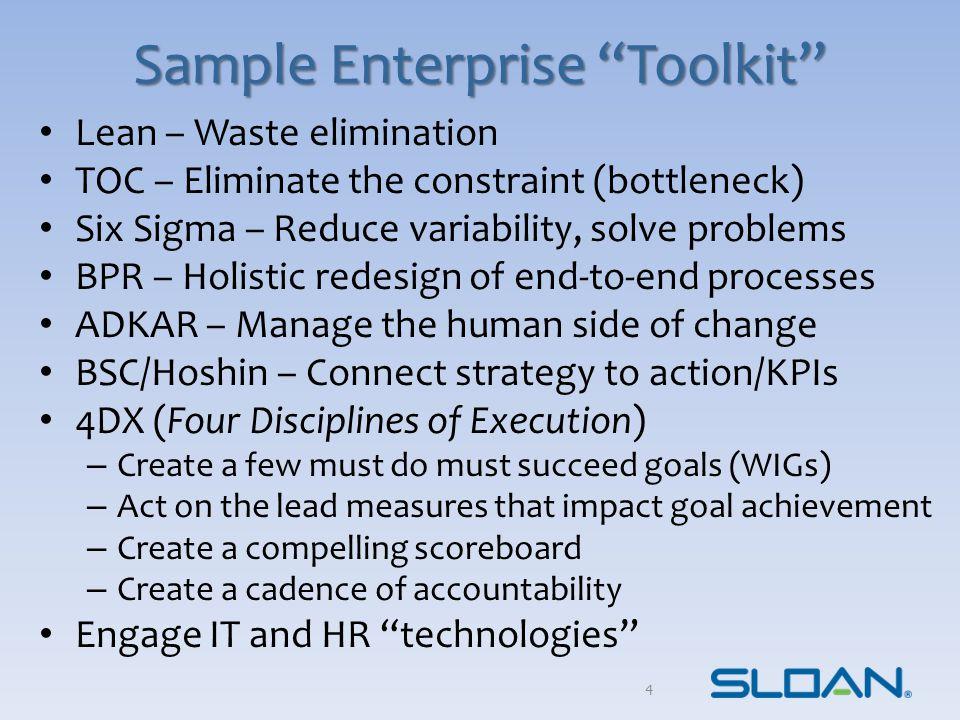 Sample Enterprise Toolkit