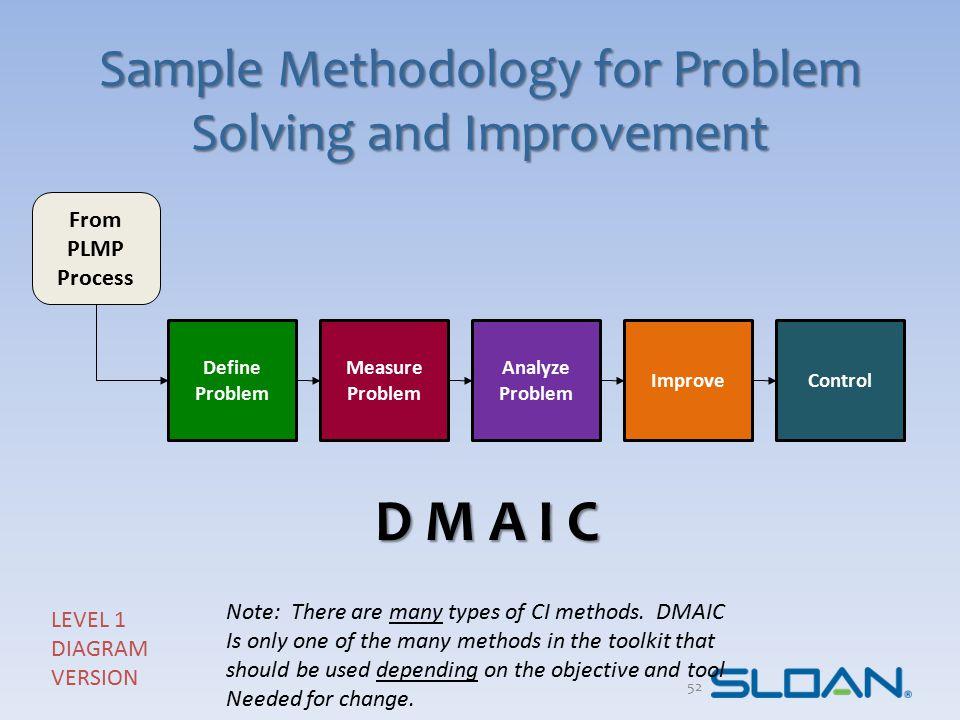 Sample Methodology for Problem Solving and Improvement