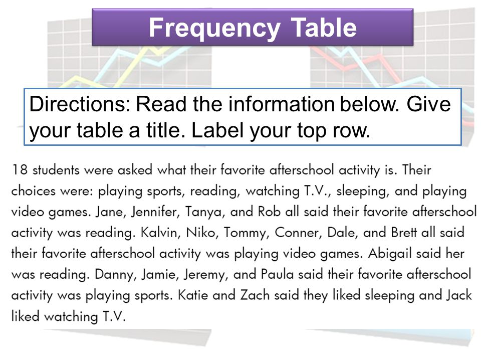 Frequency Table Directions: Read the information below.