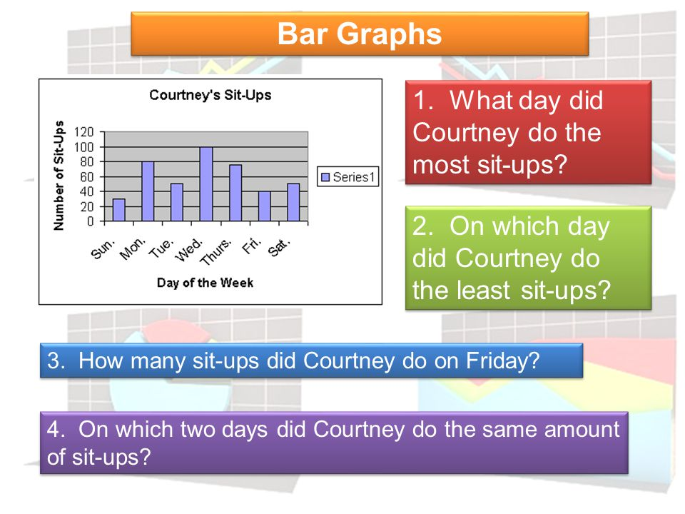 Bar Graphs 1. What day did Courtney do the most sit-ups