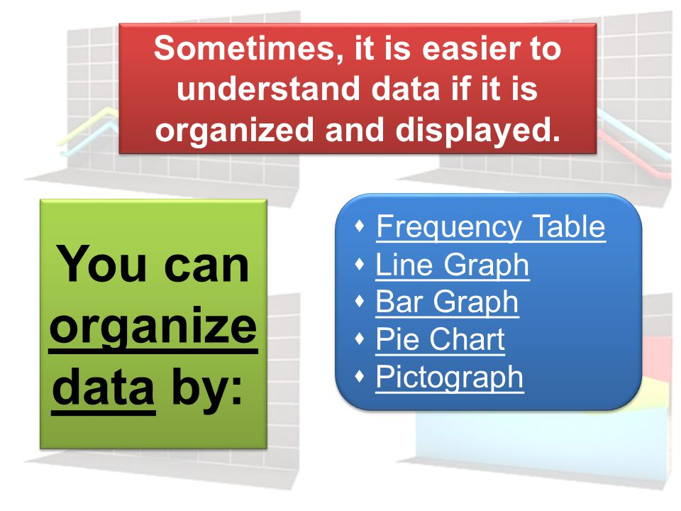 You can organize data by: