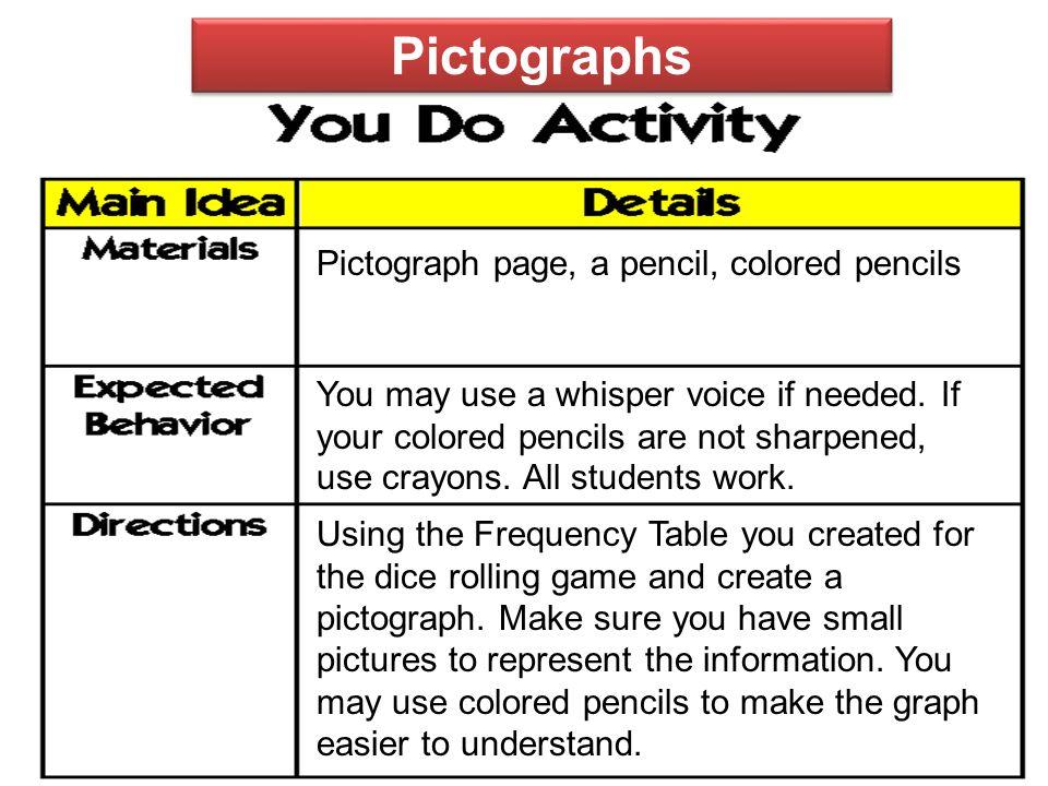 Pictographs Pictograph page, a pencil, colored pencils