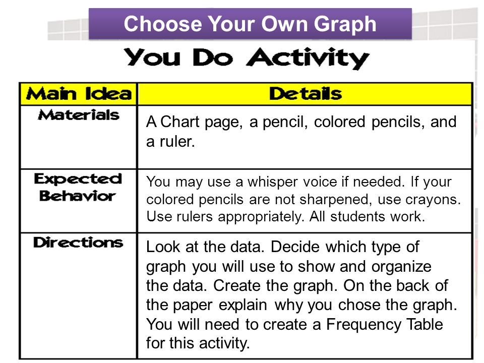 Choose Your Own Graph A Chart page, a pencil, colored pencils, and a ruler.