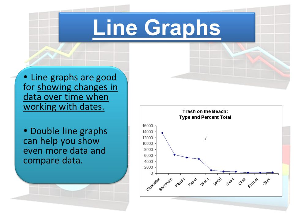 Line Graphs  Line graphs are good for showing changes in data over time when working with dates.