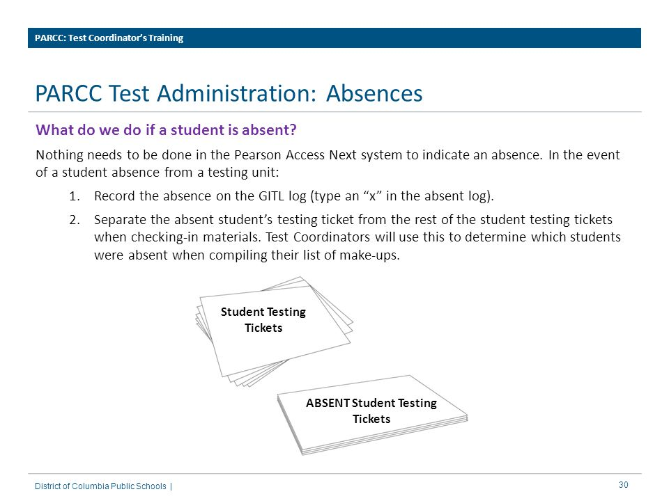 ABSENT Student Testing
