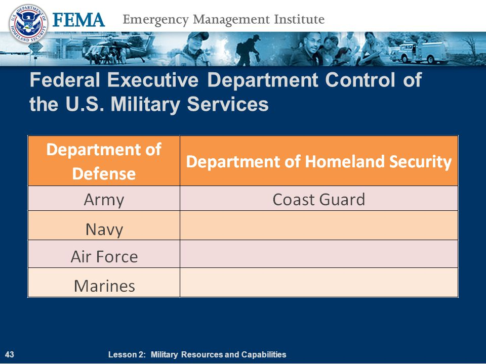 Federal Executive Department Control of the U.S. Military Services
