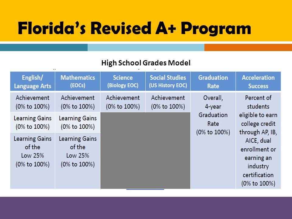 Florida's Revised A+ Program