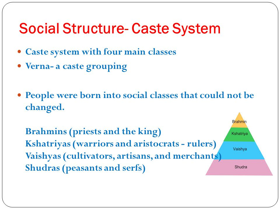 Social Structure- Caste System