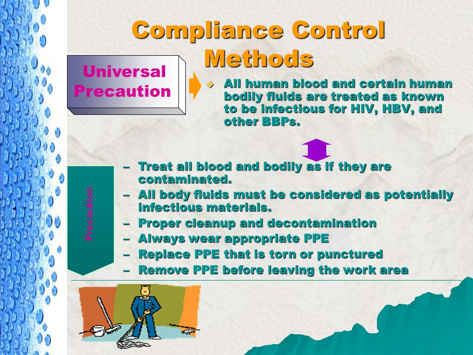 Compliance Control Methods