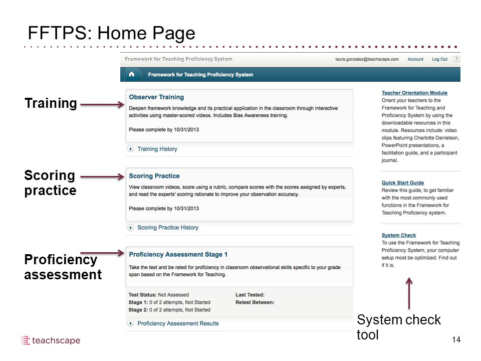 FFTPS: Home Page Training Scoring practice Proficiency assessment