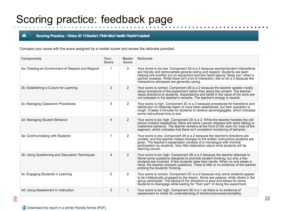 Scoring practice: feedback page