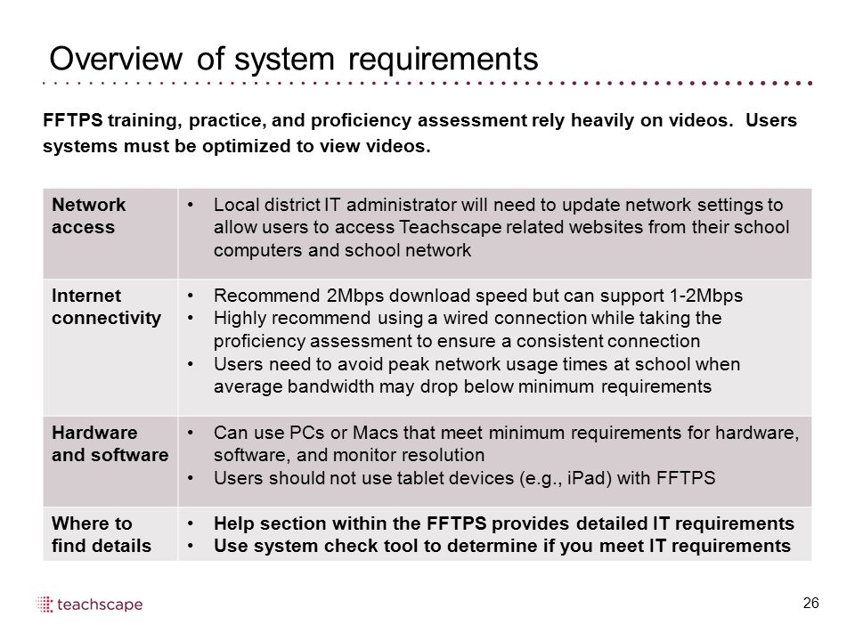 Overview of system requirements
