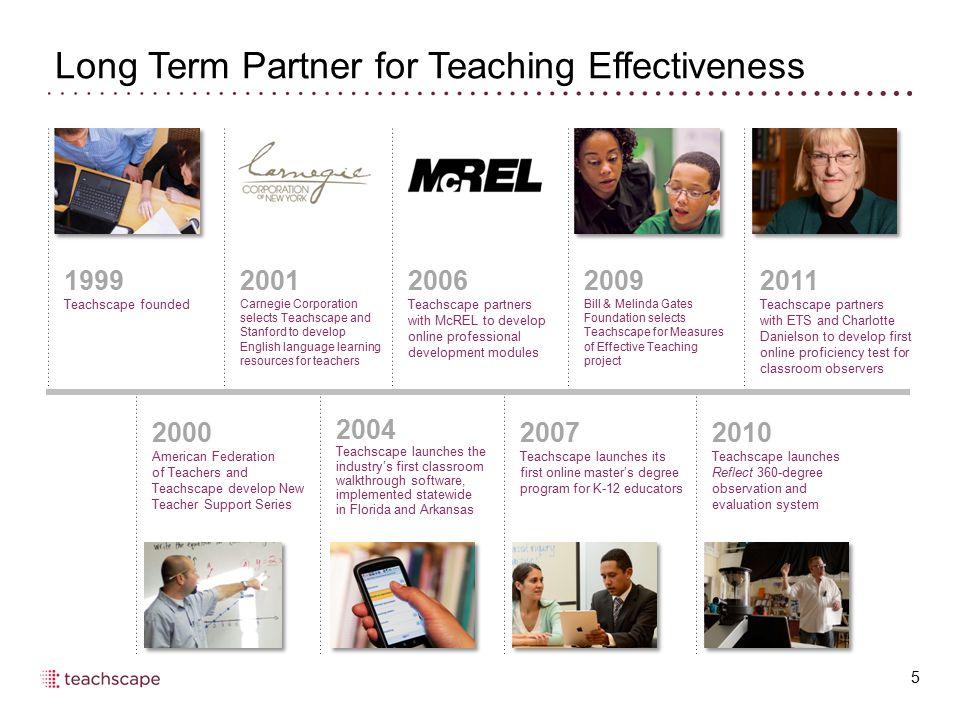 Long Term Partner for Teaching Effectiveness