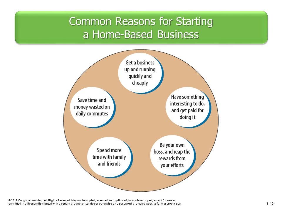 Common Reasons for Starting a Home-Based Business