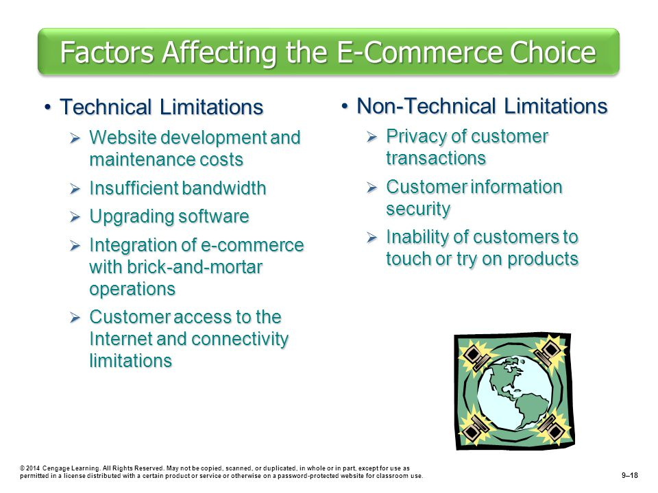 Factors Affecting the E-Commerce Choice