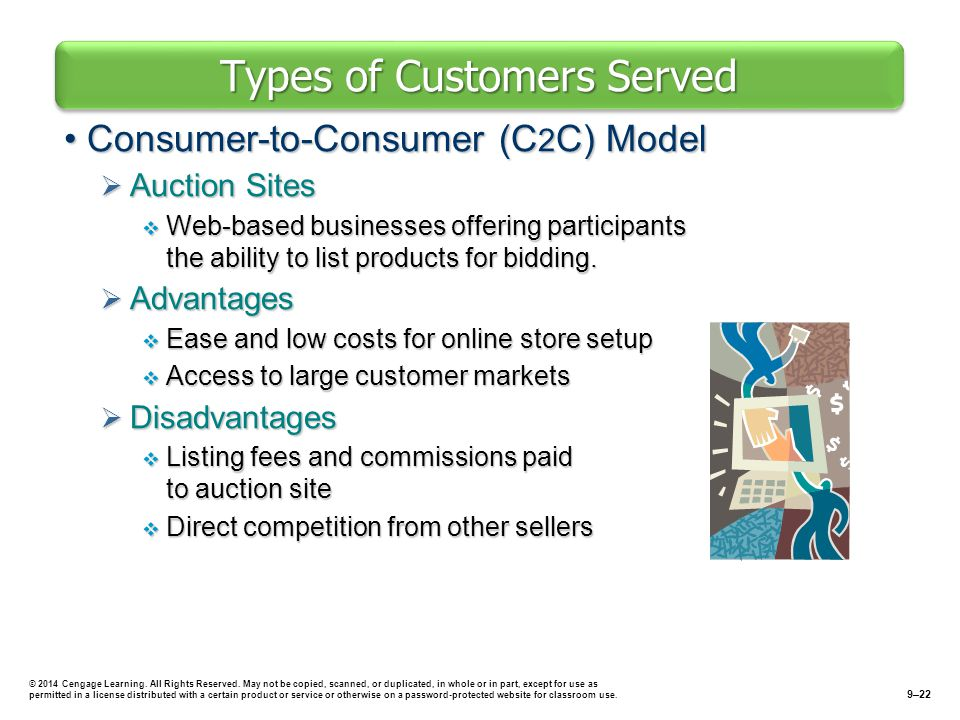 Types of Customers Served