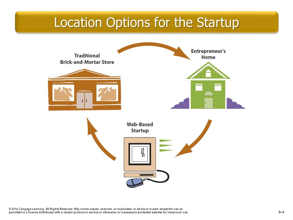 Location Options for the Startup