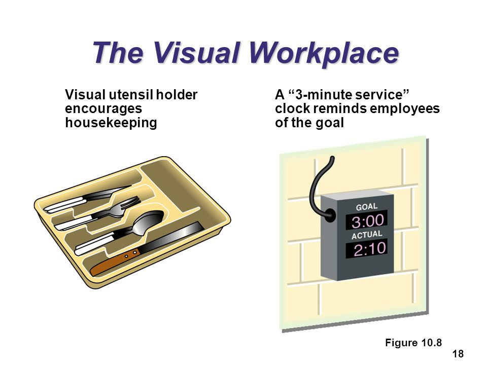 The Visual Workplace Visual utensil holder encourages housekeeping
