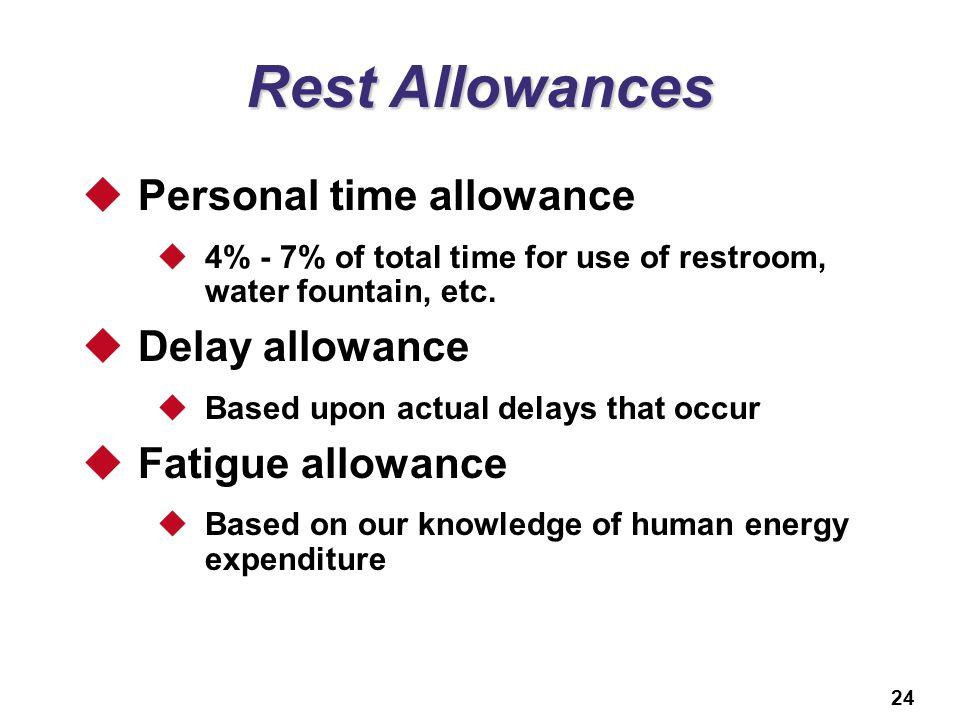 Rest Allowances Personal time allowance Delay allowance