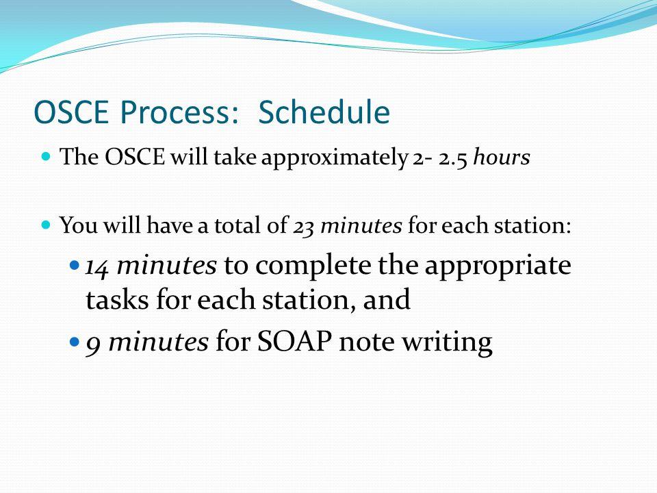 OSCE Process: Schedule