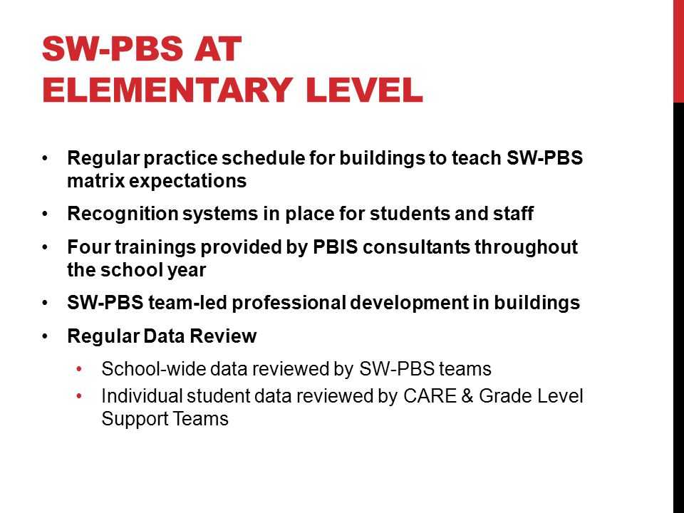 SW-PBS at Elementary Level