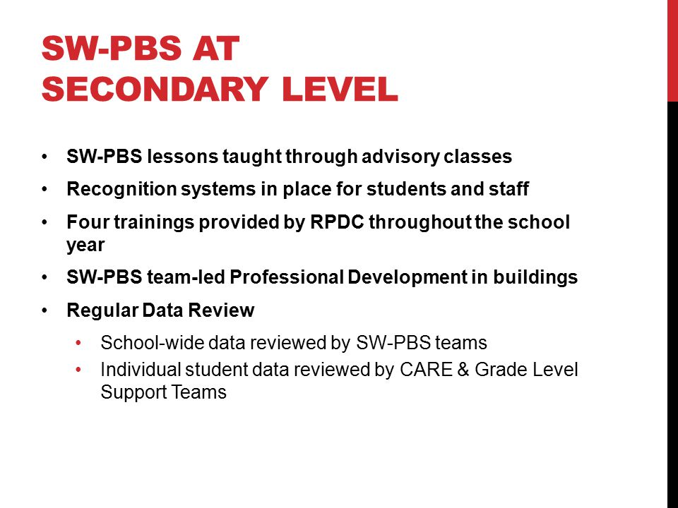 SW-PBS at Secondary Level
